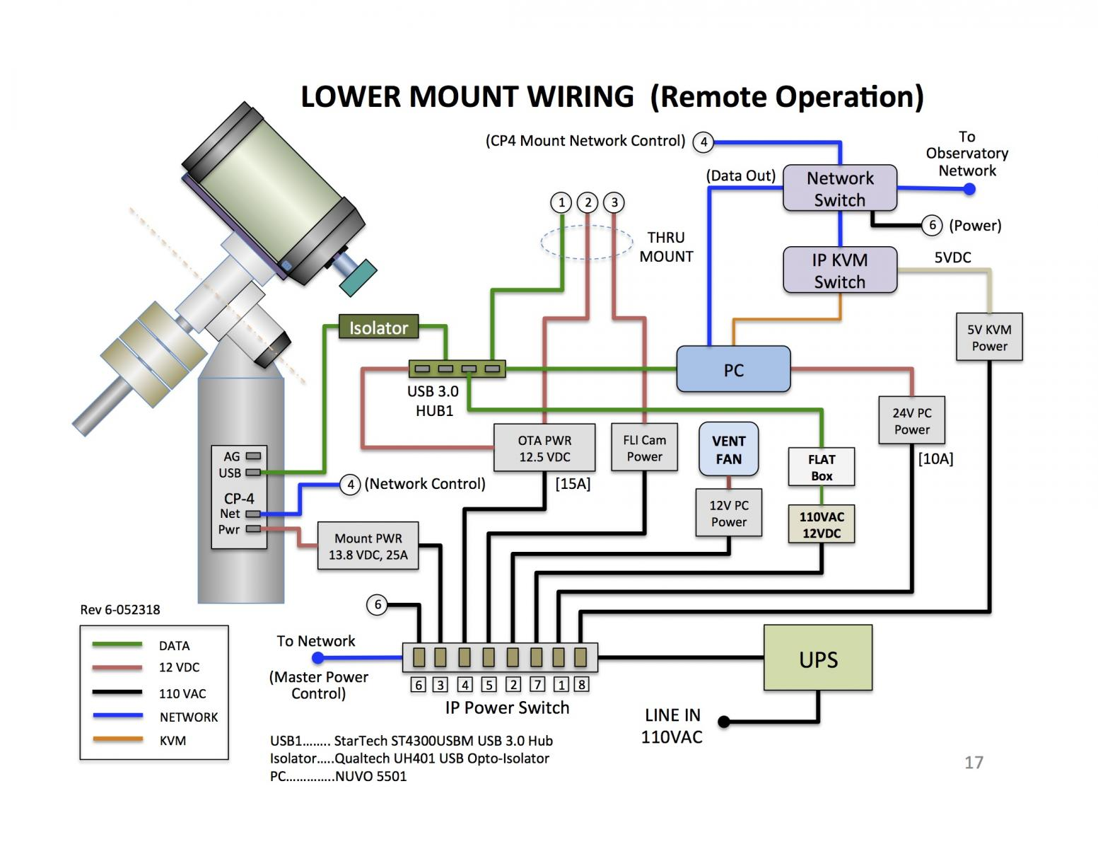Kasea 90 Wiring Diagram | Wiring Liry on