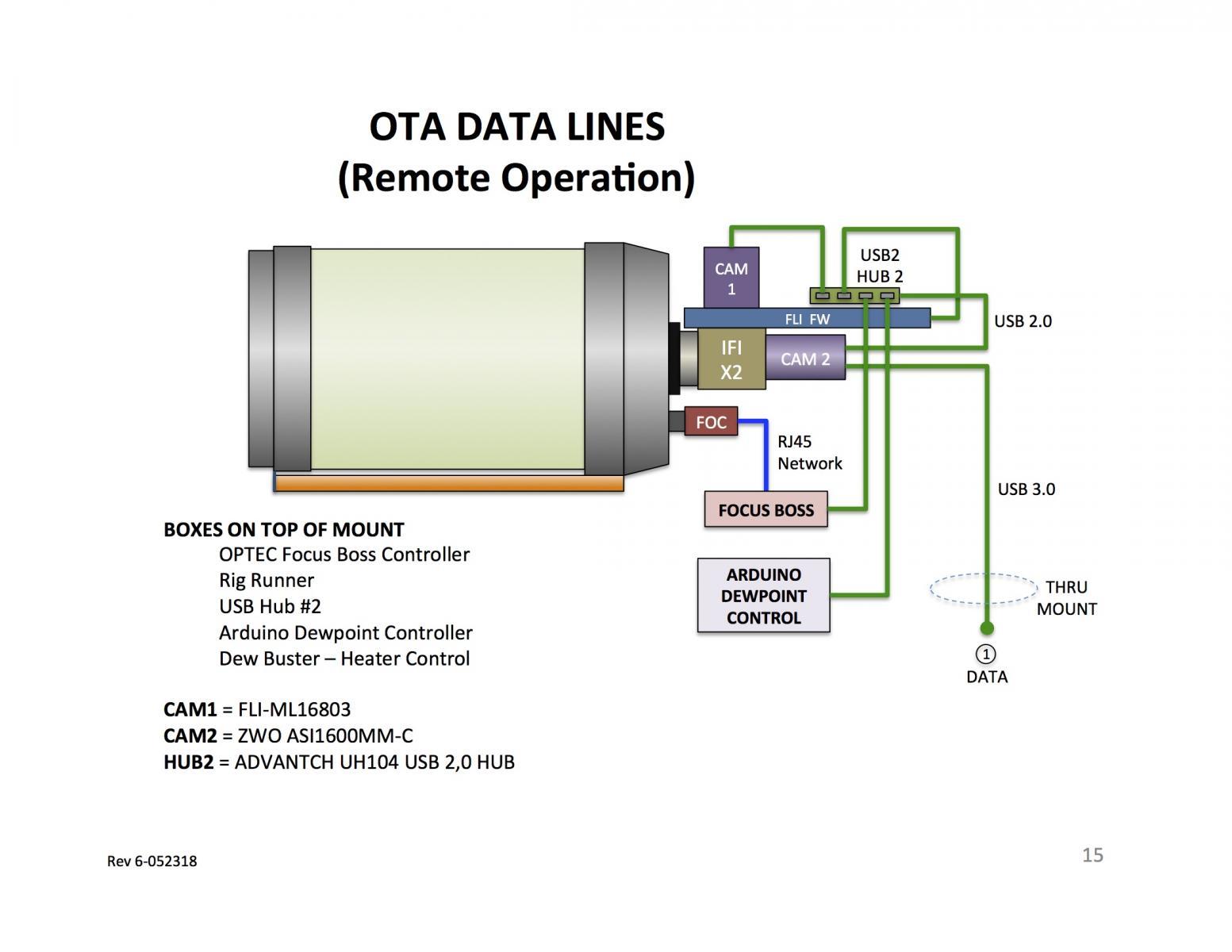 0FA07 C14 Wiring Diagram | Digital Resources on c80 wiring diagram, harley davidson wiring diagram, c36 wiring diagram, plug wiring diagram, a20 wiring diagram, a4 wiring diagram, c17 wiring diagram, d2 wiring diagram, c60 wiring diagram, wrangler wiring diagram, c10 wiring diagram, suburban wiring diagram, mustang wiring diagram, c61 wiring diagram, h3 wiring diagram, l3 wiring diagram, timer wiring diagram, motion sensor wiring diagram, a2 wiring diagram, relay wiring diagram,