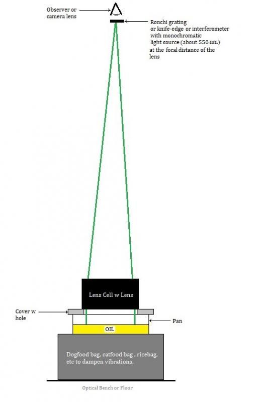 testing refractor lens.jpg
