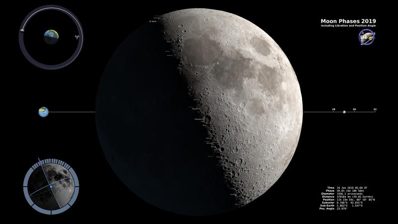 Moon Visualization June 9 2019 10pm PDT.jpg