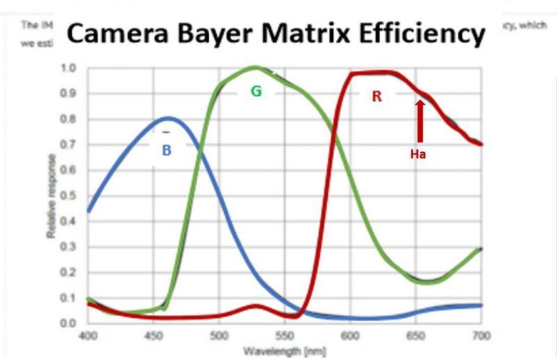 Bayer Filters comp.jpg