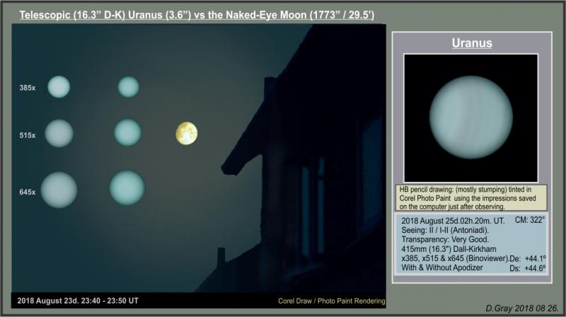 Uran C Mn.jpg