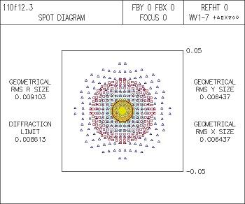 D&C-luminosity-std-yellow.jpg