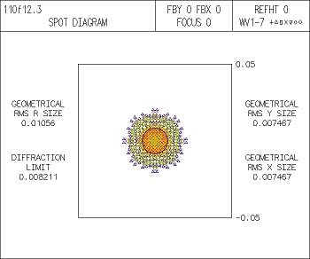 D&C-luminosity.jpg