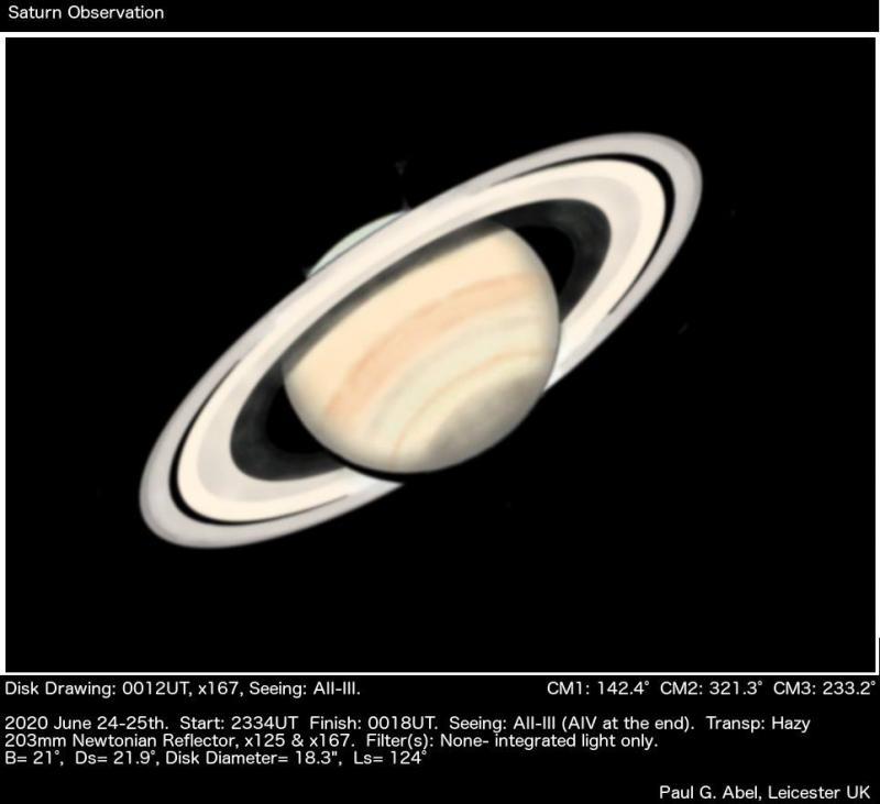 Saturn Smaller PGA.jpg