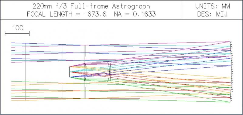 220mm f3 DSLR astrograph layout.jpg