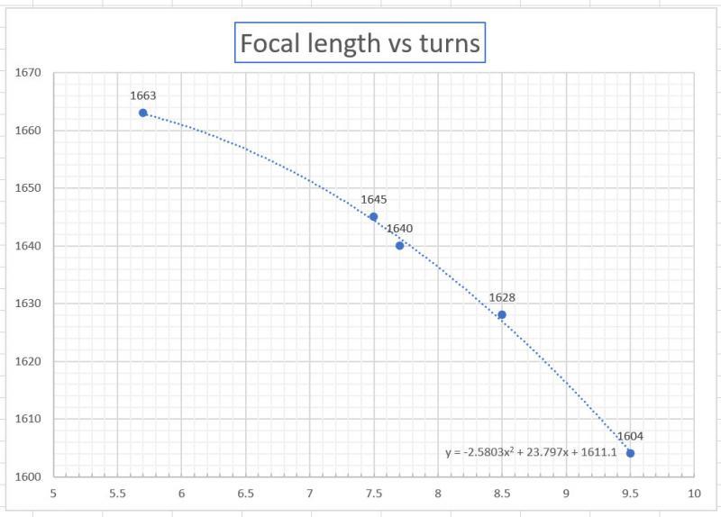 Variation of focal length.jpg