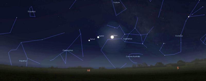 Moon, Jupiter & Saturn June 8 Stellarium Processed.jpg