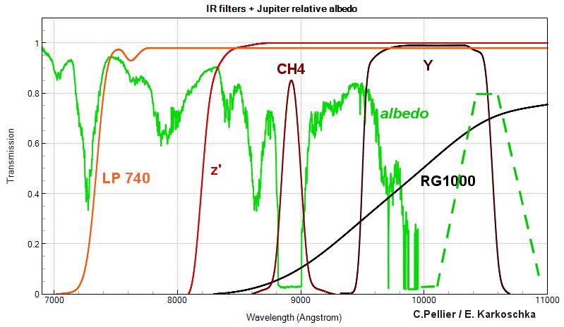 filters_planetary_IR_Jupiter.png