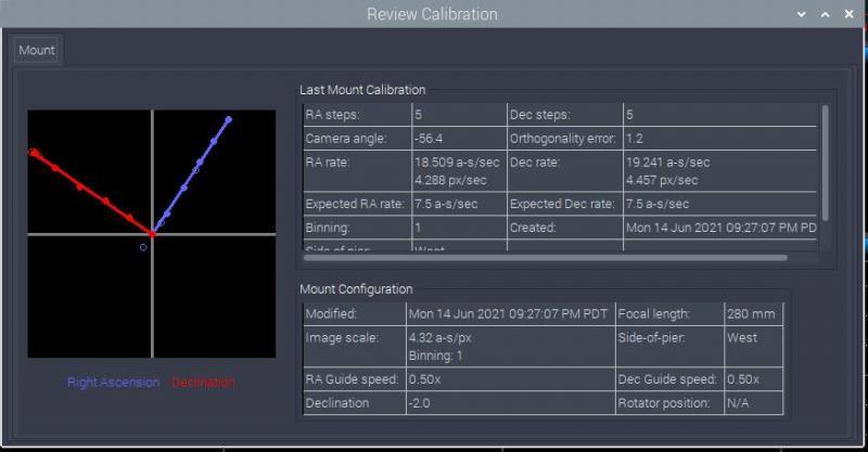 June phd2 calibration data after mount and calibration calculator reset.jpeg