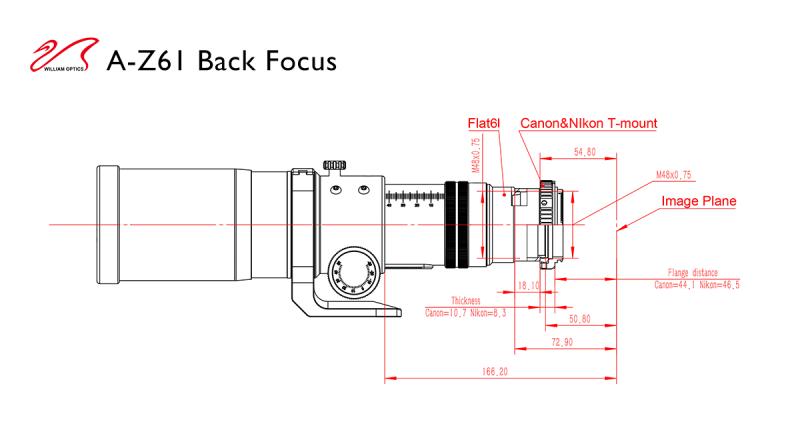 A-Z61_Back_Focus.png