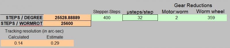 Xnumbers.jpg