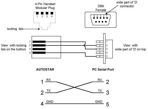 wiring diagram usb to serial port wiring diagram serial port wiring diagram image about