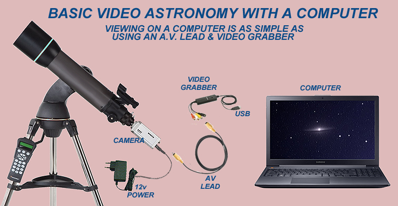 Basic-Video-Astronomy2.jpg