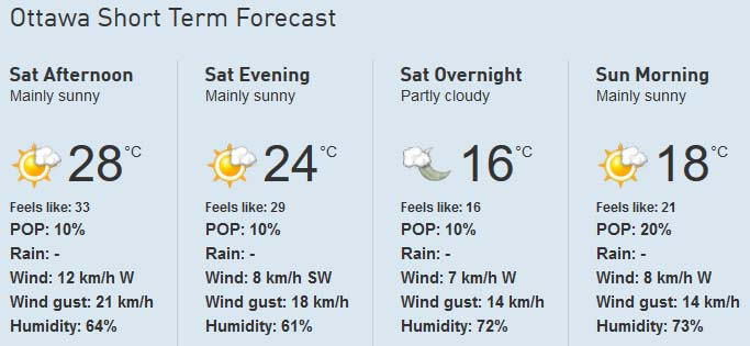 Ottawa Forecast.jpg