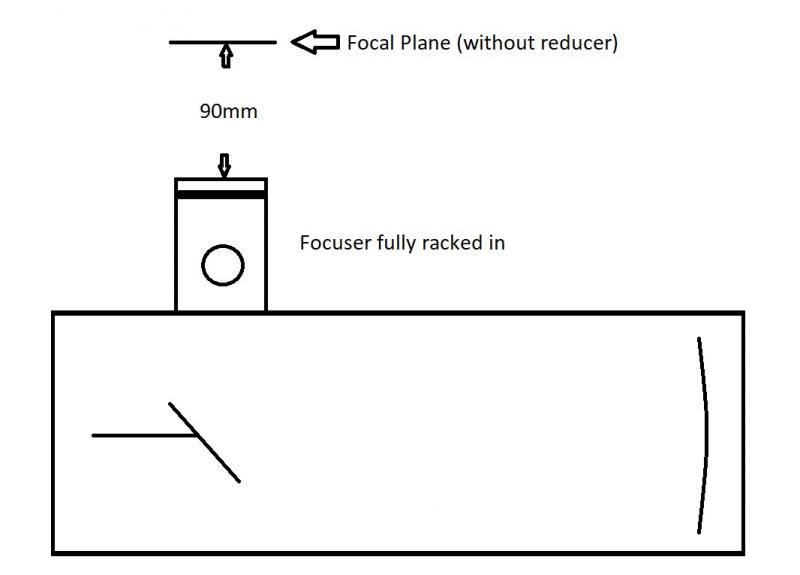 ASA reducer focal plane requirement.jpg