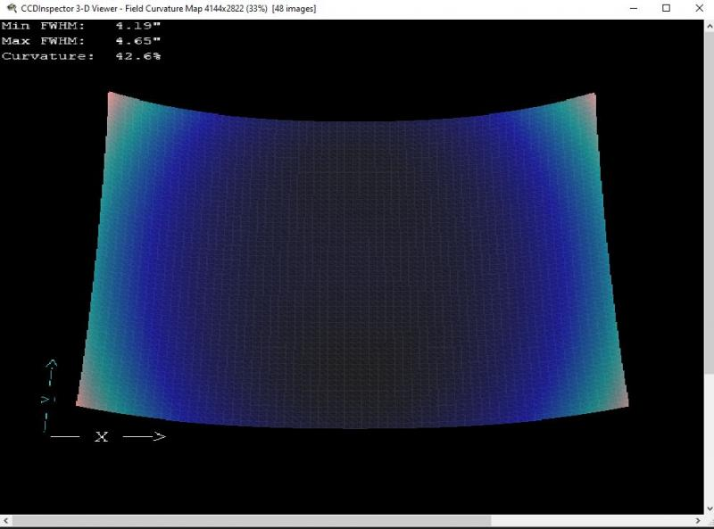 curvature 0719.JPG