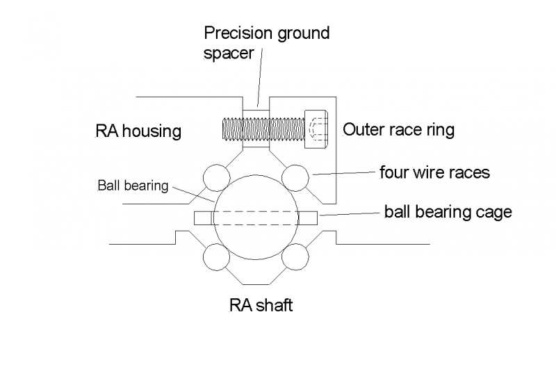 Wire bearing 2.PNG