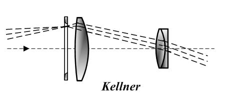 Kellner_1849.png