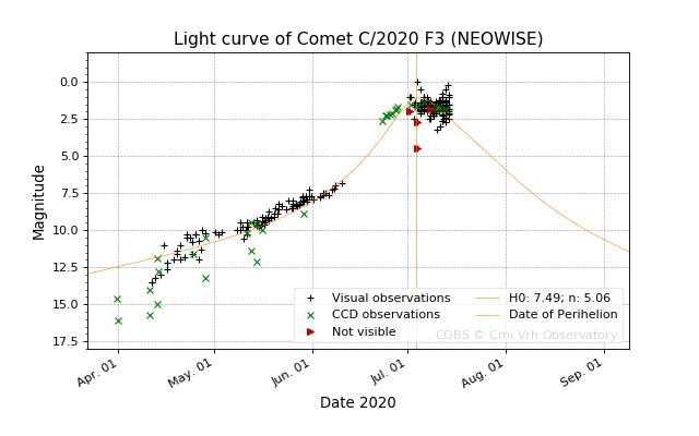 lightcurve_20200714-152646.png