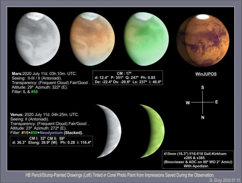 Mars Venus 2020 Jul 11.jpg