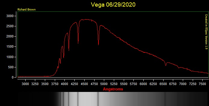 Vega 06_29_2020_jpeg.jpg