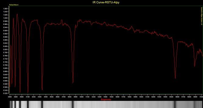 Vega 06_29_2020_IR Curve_Alpy_jpeg.jpg