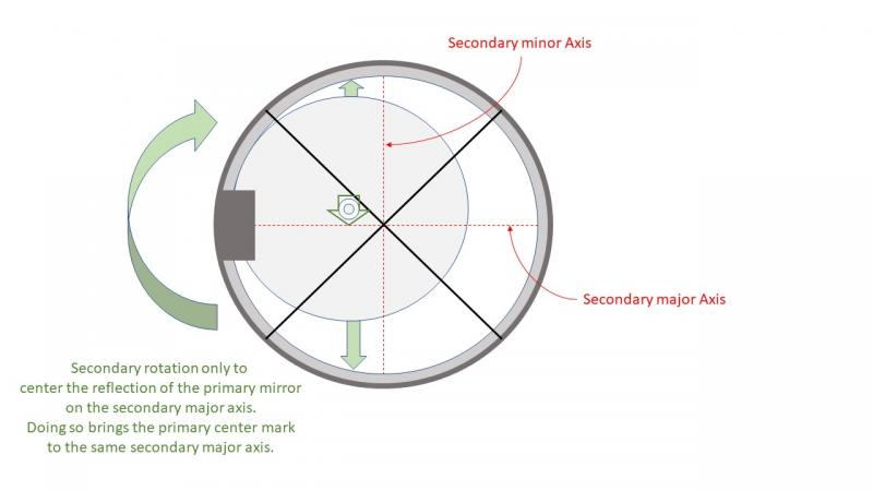 Focuser Collimation and Secondary Rotation.jpg
