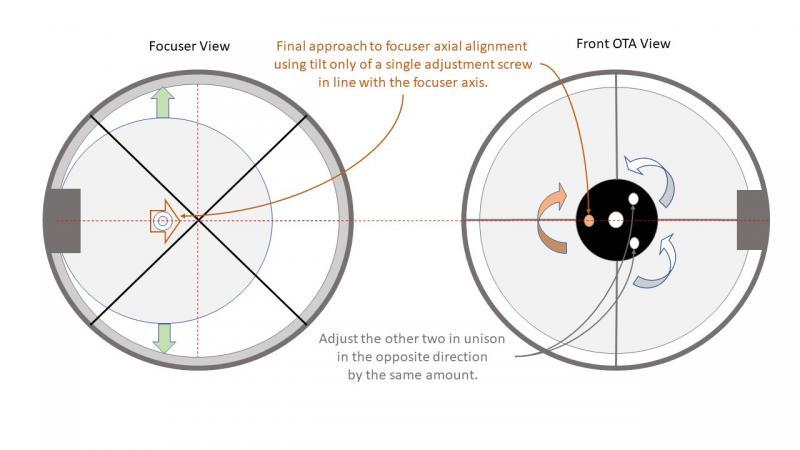 Focuser Collimation Final Approach.jpg