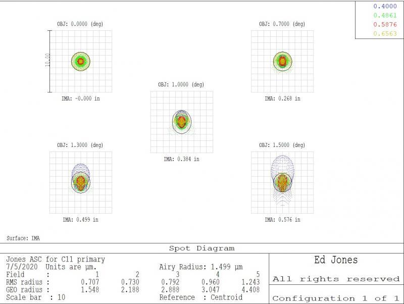 Jones ASC for C11 primary b.jpg
