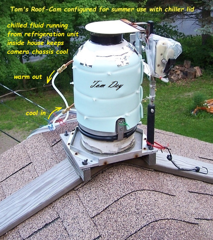 37.1 Tom's Roof Cam with chiller lid.jpg