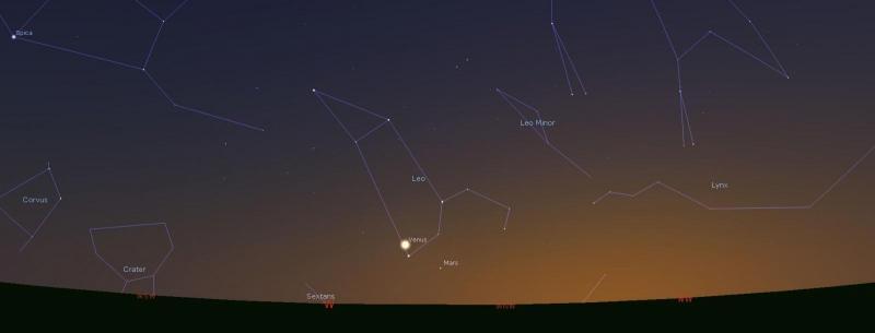 Venus and Mars 7-23-21 Stellarium.JPG