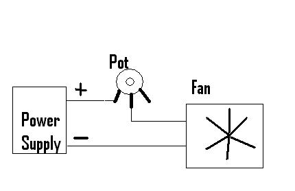 Wiring up a *POT* for speed control? - ATM, Optics and DIY Forum - Cloudy  Nights   Potentiometer Wiring Diagram Fan      Cloudy Nights