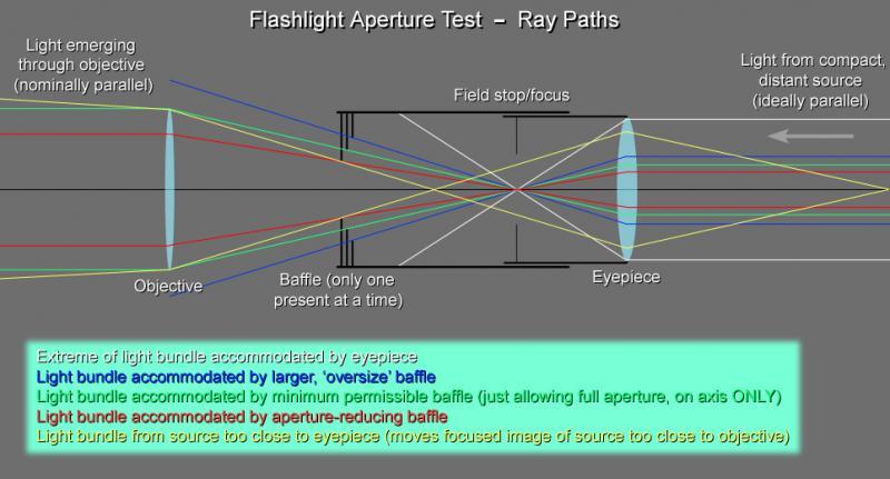 6051258-flashlight-test-layout.jpg