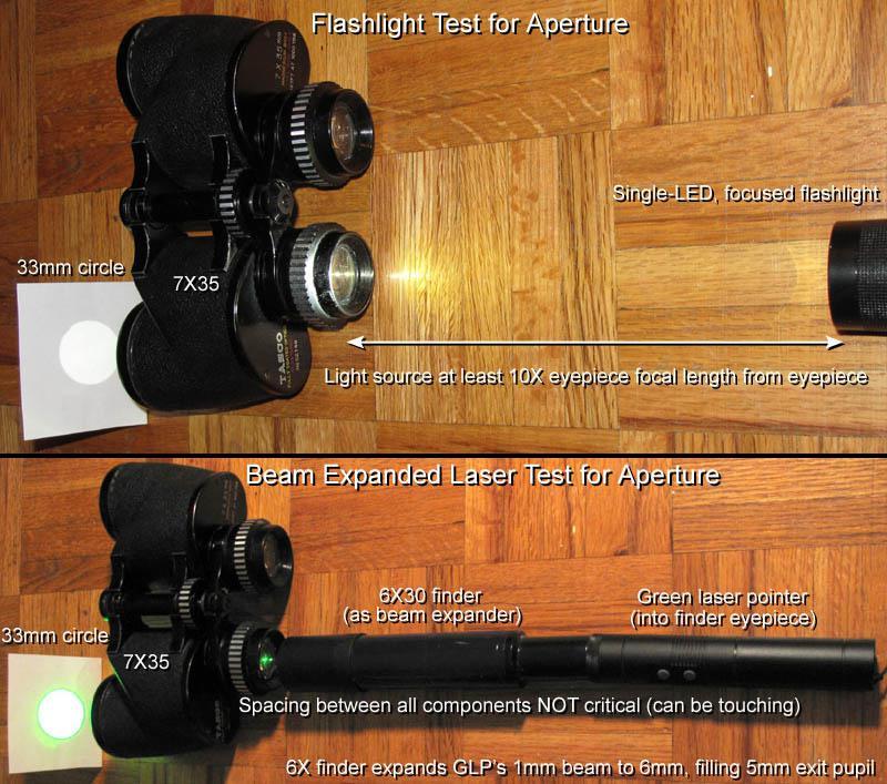 6051263-both-aperture-tests.jpg