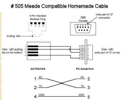 Meade Homemade Compatible Cable 505.jpg