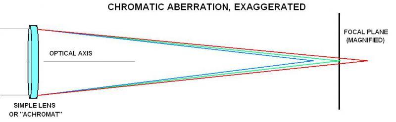 03 chromatic aberration.jpg