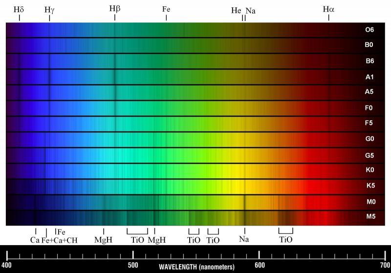spectral classes.jpg