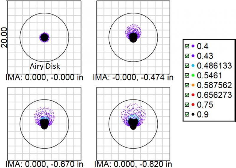 32in f10 CDK spots.jpg