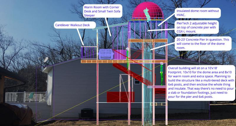 Building Tall Observatory - Have Pier Questions