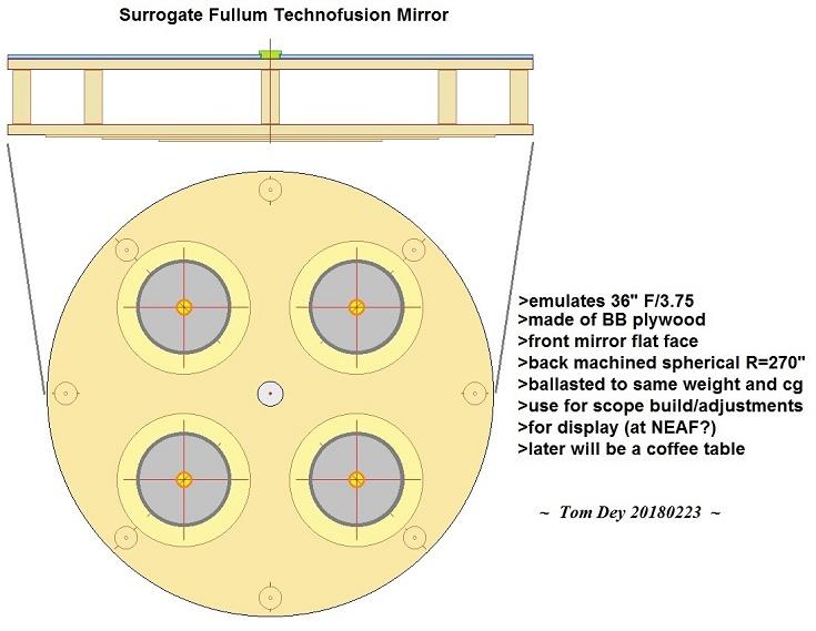 137 36-inch surrogate PM 67.jpg