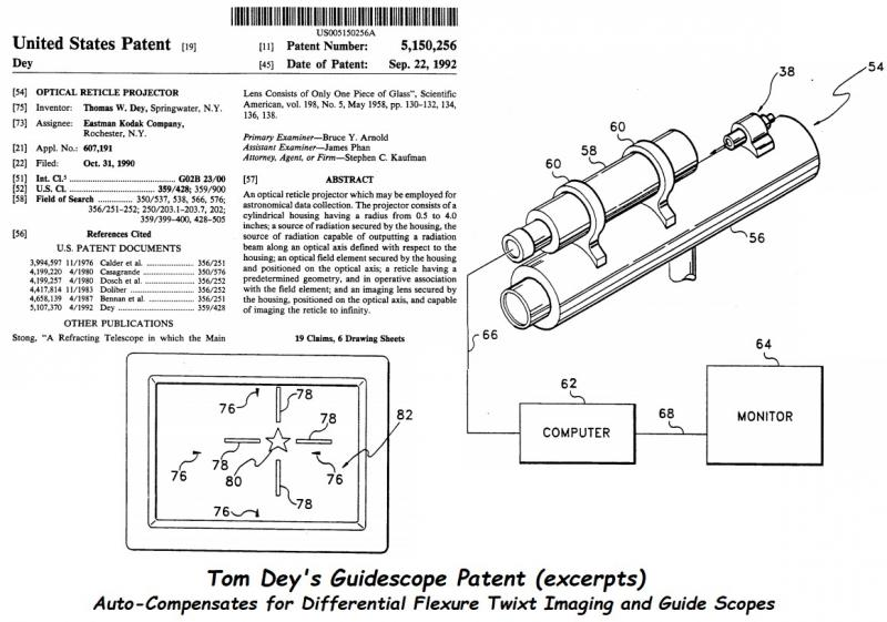58 Toms Auto-Compensating Guidescope Patent.jpg