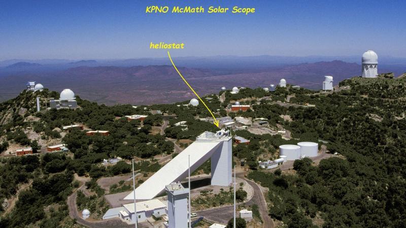 95.2 Kitt Peak Observatory 75-80 annotated.jpg