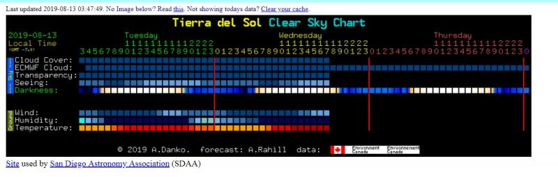 clear sky chart 8-13-2019.jpg