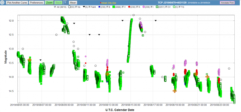 TCP J2104 Lightcurve 8-24-19.png