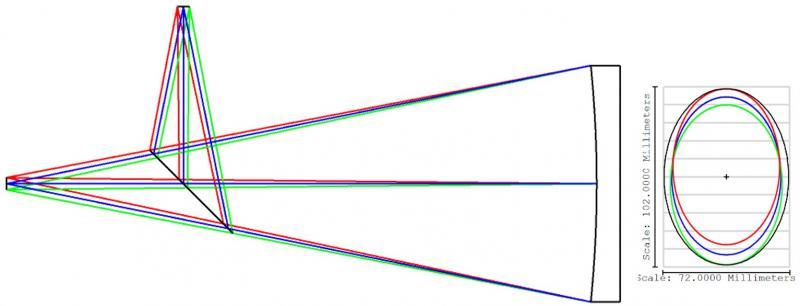 Zemax example.jpg