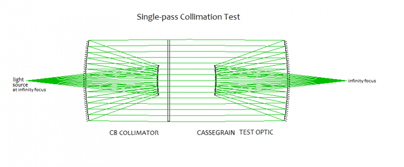 Single-pass collimation test.png