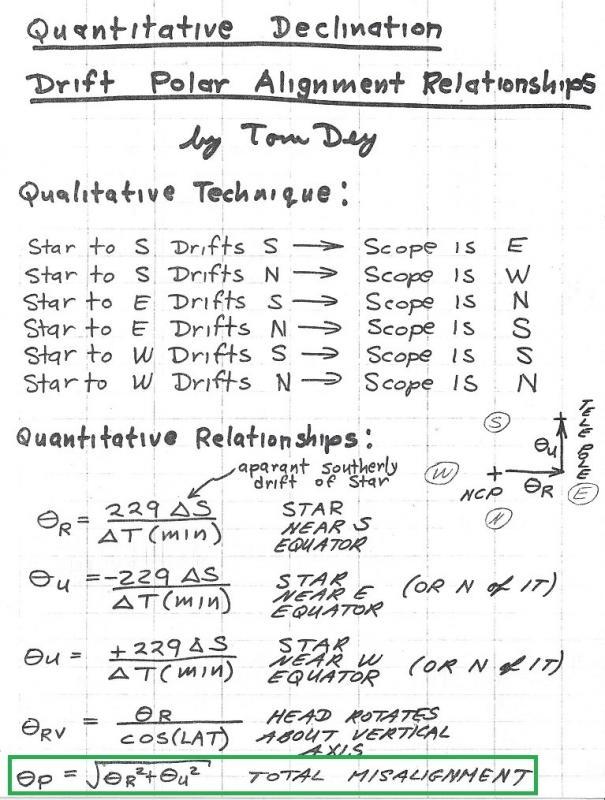 10 field rotation Tom's Dec Drift handout p1.jpg
