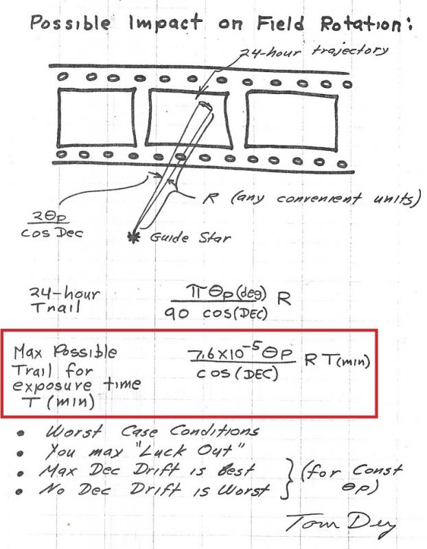 11 field rotation Tom's Dec Drift handout p2.jpg