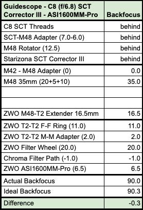 C8-SCTIII-ASI1600MM-Pro.png